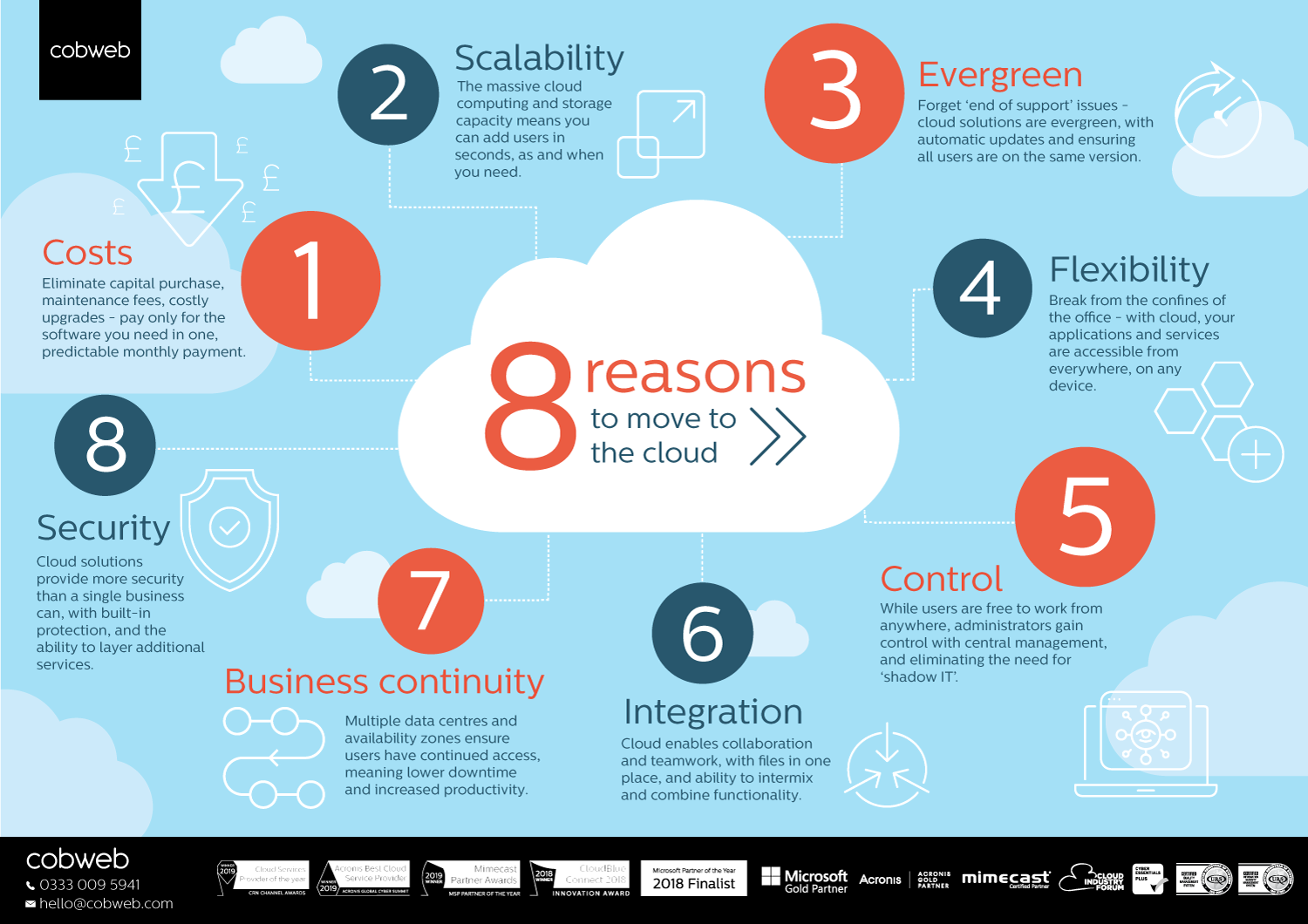 8 reasons why the cloud is best