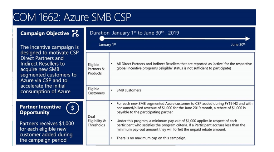 Azure Incentives
