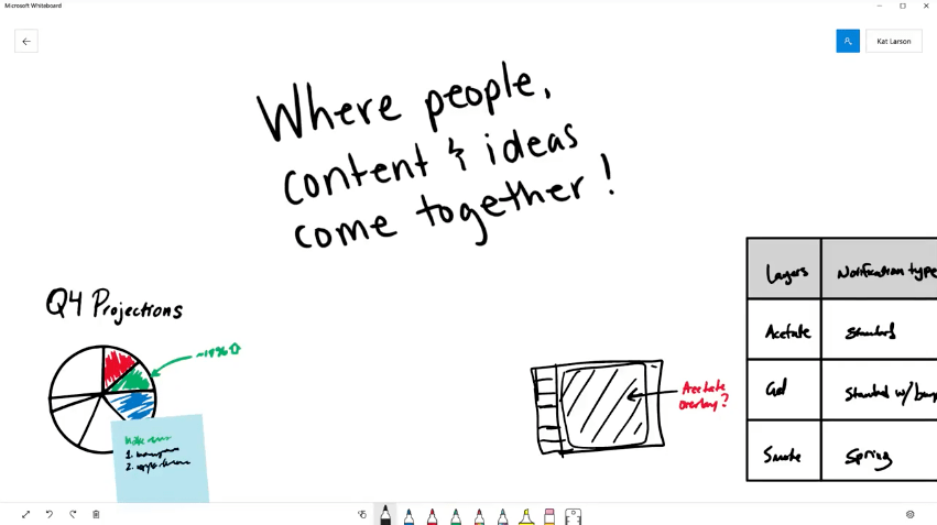 whiteboard-microsoft